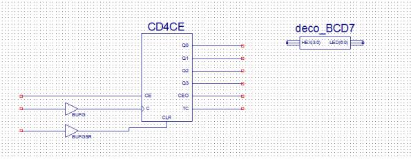 Diagrama con el simbolo añadido