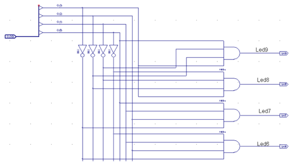 Diseñando el decodificador
