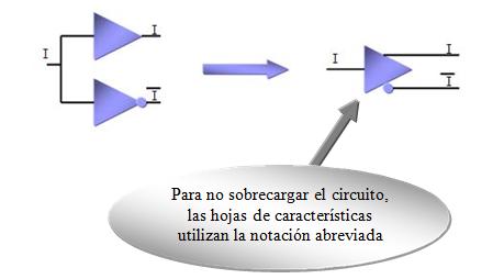 Simbologia de entrada