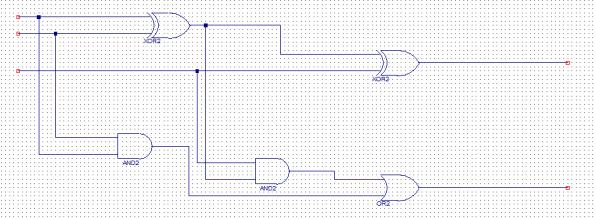 Conexion de componentes